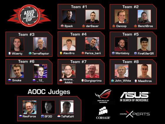 Echipe participante în Finala ASUS Open Overclocking Cup (AOOC)  2014