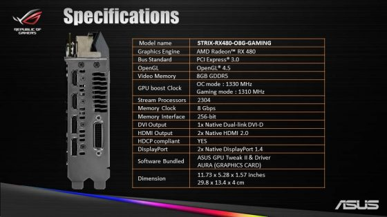 ROG STRIX RX 480
